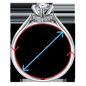 Veľkosť prsteňa